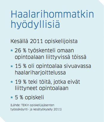 Haalarihommatkin hyödyllisiä, TEK 2011 kesätyötilasto
