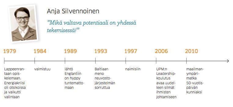 Anja Silvennoinen: Mikä valtava potentiaali on yhdessä tekemisessä!