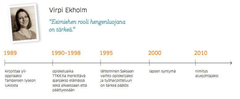 Virpi Ekholm: Esimiehen rooli hengenluojana on tärkeä.